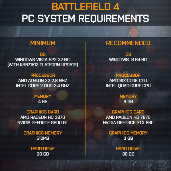 Top 10 Graphics Cards For Battlefield 4 PC Game – Desktop For Gaming